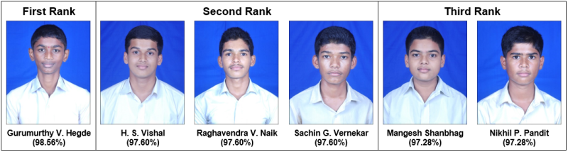 SSLC 2018 TOPPERS